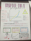 Distance-Time Graphs Graphic Organizer