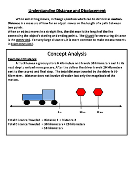 Distance And Displacement Reading Passage And Application Lab Tpt