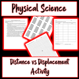 Distance and Displacement Group Activity