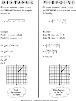 Distance and Midpoint Foldable - Cheat Sheet