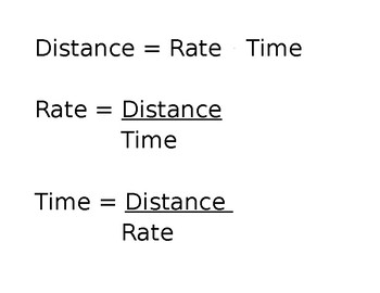 Distance and Part/Whole/Percent Formula Poster