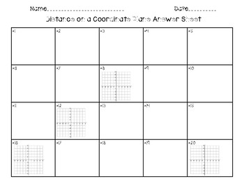 Distance on a Coordinate Plane - All Four Quadrants!