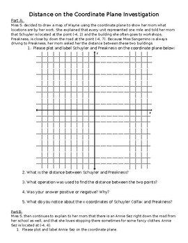 Distance on the Coordinate Plane Self-Discovery