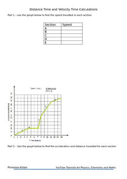 Distance - time and velocity - time calculations from graphs