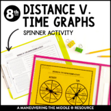 Distance vs. Time Graphs Spinner Activity