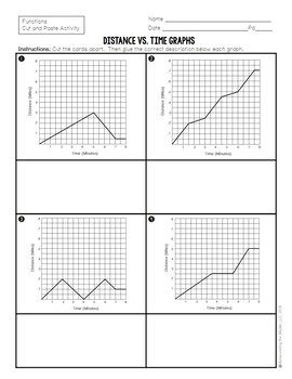Distance vs. Time Graphs Cut and Paste