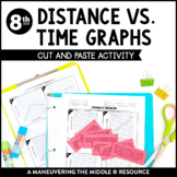 Distance vs. Time Graphs: Cut and Paste