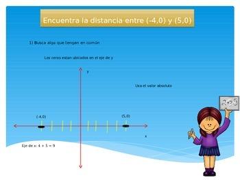 Distancia en el plano de coordenadas