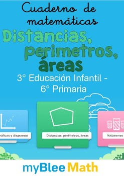 Distancias, perímetros, áreas -3° Educación Infantil-6° Primaria