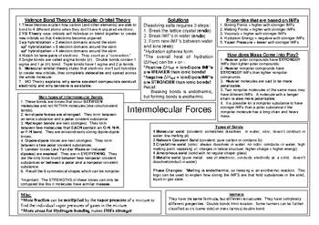 Intermolecular Forces Chapter Review/Summary/Distillation Sheet