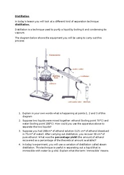 Distillation Starter Activity
