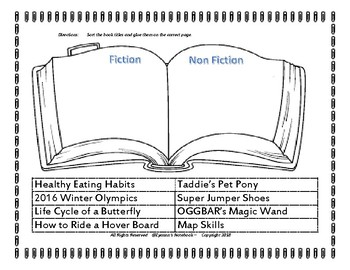 Distinguish Between Fiction and Non Fiction