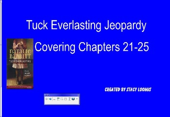 Tuck Everlasting Jeopardy Chapters 21-25