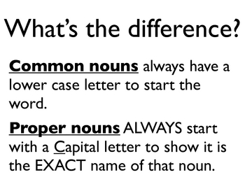 Distinguishing Common and Proper Nouns