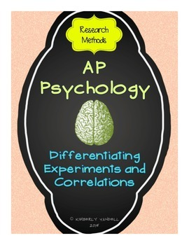 AP Psychology Research Methods - Group Project & Presentation