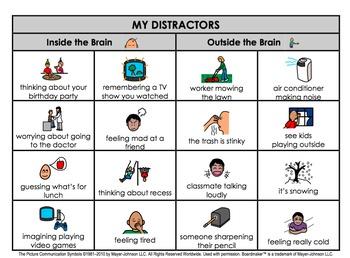Distractors and Focus Tools