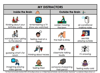 Distractors and Focus Tools
