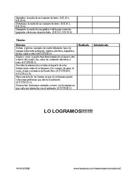 Distribución de tareas - Meta Alterna 3ro-4to-5to
