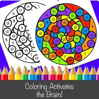 Distribute & Combine Like Terms Color-by-Number!
