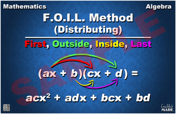 Distributing (FOIL Method) Math Poster
