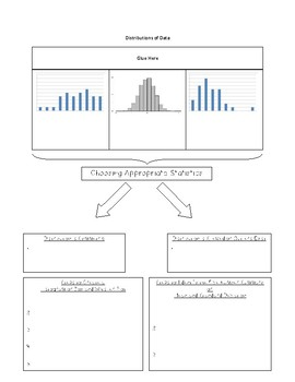 Distribution of Data Notes