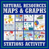 Distribution of Natural Resources Activity Analyze Maps Graphs