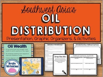 Distribution of Oil in Southwest Asia (Middle East) SS7G7
