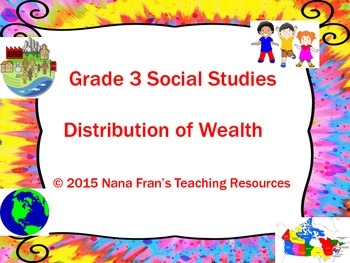 Grade 3 Social Studies Distribution of Wealth and Technology