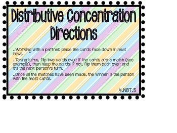 Distributive Concentration