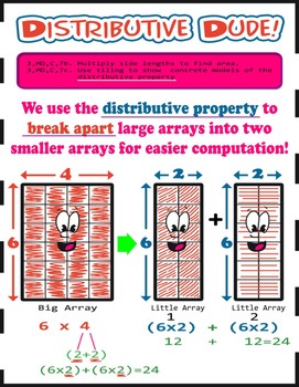 Distributive Dude = Poster/Anchor Chart with Cards for Students