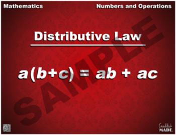 Distributive Law Math Poster