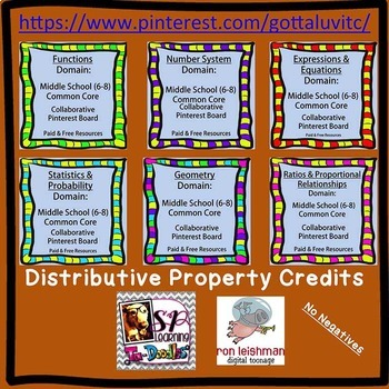 Thanksgiving Math Activity Distributive Property No Negatives Bundle
