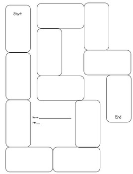 Distributive Property Equations Dominoes Activity