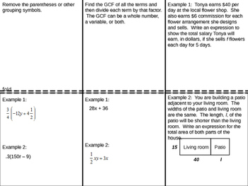 Distributive Property Foldable Rational Numbers and Word Problem