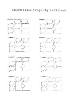 Distributive Property Graphic Organizer Worksheet