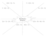 Distributive Property Graphic Organizer