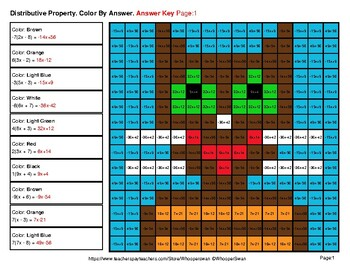 Distributive Property - Math Mystery Pictures / Color By Number - Pets