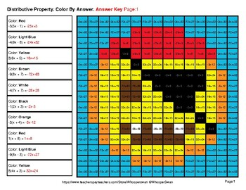 Distributive Property - Math Mystery Pictures / Color By Number - Pirates