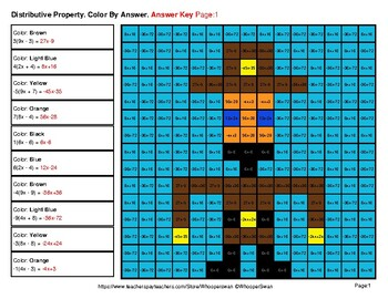Distributive Property - Math Mystery Pictures / Color By Number - Western