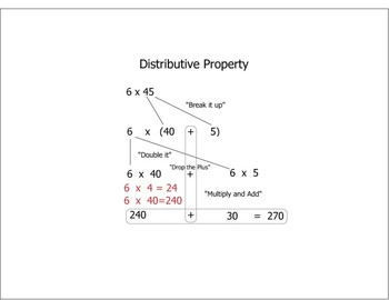 Distributive Property Model