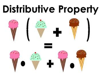 Distributive Property Poster