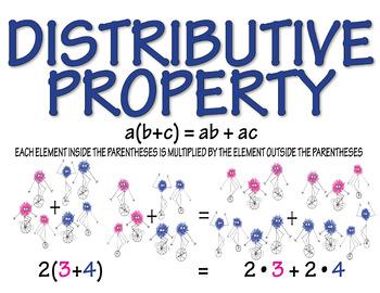 Distributive Property Posters