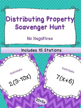 Distributive Property Scavenger Hunt | No Negatives
