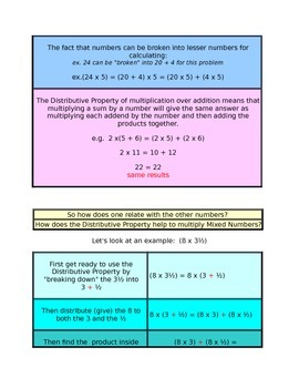 Distributive Property Step by Step and Guided