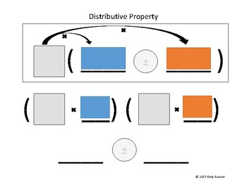 Distributive Property Template