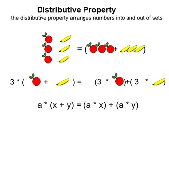 Distributive Property Visuals