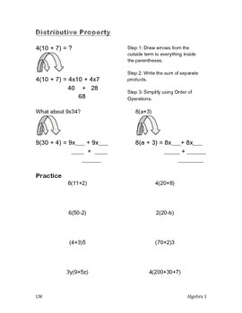 Distributive Property Worksheet - Pre-Algebra, Algebra 1