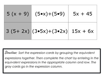 Distributive Property and Equivalent Expressions Hands On Sorting Center