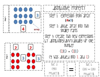 Distributive Property of Multiplicaiton Math Journal Interactive