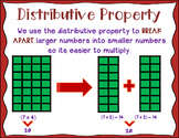 Distributive Property of Multiplication Anchor Chart
